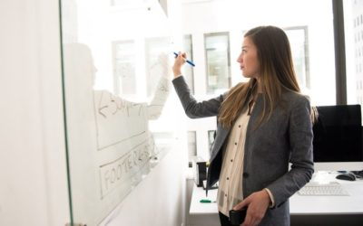 El Empoderamiento Feminino . Una necesidad para el nuevo siglo XXI
